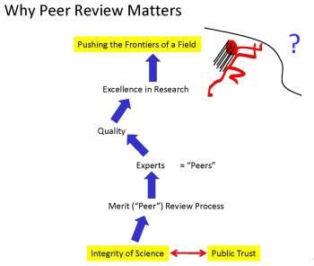 Evaluating methods for public participation literature review